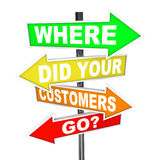 Where Did Your Customers Go Signs - Finding Lost Customer Base. Several colorful arrow street signs with the words Where Did Your Customers Go a question to ask stock illustration