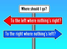 Where to go left right. Where to go: to the left where`s nothing`s right or to the right where nothing`s left stock illustration