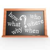Where, When, What, Who, Why, How written with Chalk on Blackboar Royalty Free Stock Photography
