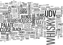 Whisky Udv Word Cloud Stock Images