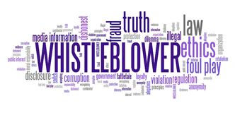 Whistleblower. Company law violation. Moral responsibility concept word cloud Stock Photo