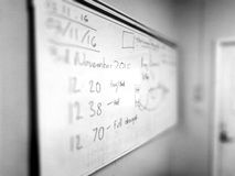 White board with writing on Royalty Free Stock Images