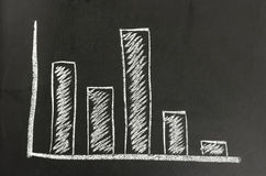 Business graph on a black board Royalty Free Stock Images