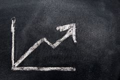 White chalk draw as upward arrow graph on black board background. Concept for sale, profit, cost of company in uptrend stock image