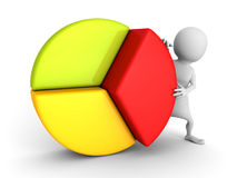White 3d person with colorful financial pie chart Royalty Free Stock Image