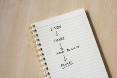 white notebook with notes and wooden desk stock photos