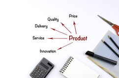 On white office table product concept Stock Images