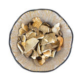 White Oyster Mushrooms In Bowl Top View Stock Photography