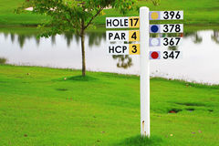 White signs. At the golf course Stock Images