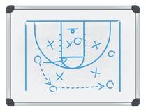 Whiteboard篮球 免版税库存图片