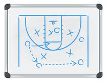 Whiteboard basketball Royalty Free Stock Image