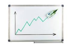 Whiteboard con la nota ascendente del euro 100 Imagen de archivo libre de regalías