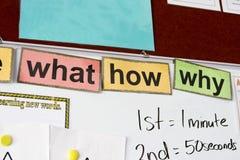 whiteboard de l'enseignement des langues Photo libre de droits