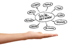 Whiteboard with hand and social network schema Stock Photography