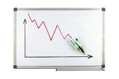 Whiteboard mit fallender Anmerkung des Euros 100 Stockfotos