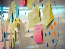 Whiteboard post-it colored notes teamwork concept. Whiteboard post-it colored notes - teamwork and decision making concept Stock Photos