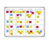 Whiteboard - wizualny zarządzania pojęcie Obrazy Royalty Free