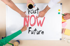 Whiteboard with words past now future Royalty Free Stock Image