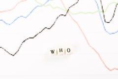 WHO fassen geschrieben mit hölzernen Würfeln ab Lizenzfreie Stockfotografie