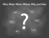 Who, wat, wanneer, waar, waarom, en hoe op bord Royalty-vrije Stock Fotografie