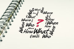 Who What When Where text - Business Concept Royalty Free Stock Photo