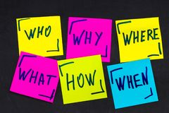 Who, why, how, what, when and where questions - uncertainty, br Royalty Free Stock Photography
