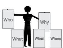 Who why where when. Man with who what where and when signs vector illustration