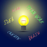 The whole point of ideas. And innovation Royalty Free Stock Image