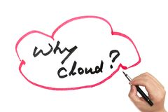 Why cloud?. Why choosing cloud concept drawing on white board royalty free stock photos