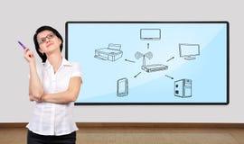 Wi-fi scheme. Businesswoman thinking and big plasma with wi-fi scheme Royalty Free Stock Images