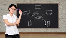 Wi-fi scheme. Thinking businesswoman and blackboard with wi-fi scheme Stock Photo