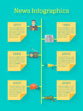 Wiadomość czasu linia infographic Obrazy Royalty Free