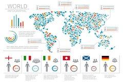 Światowi ludzie infographics Ludzki infographic na mapa wektoru ilustraci Zdjęcia Royalty Free