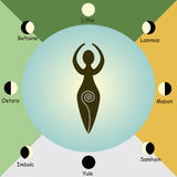 Wiccan Holisays. Wheel of the Year, order of the Wiccan holidays, as the replica of the phases of the Moon Stock Images