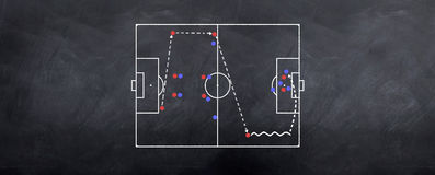 Wide Playing Attacking Soccer Strategy. A wide playing attacking strategy played out in chalk on the blackboard royalty free illustration