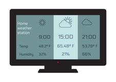 Widget domestico della stazione metereologica Attrezzatura della casa della stazione metereologica, temperatura indicata nei grad Fotografia Stock Libera da Diritti