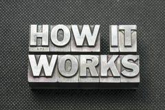Wie es Schwerpunktshandbuch funktioniert lizenzfreies stockbild