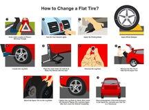 Wie man eine Reifenpanne ändert Lizenzfreie Stockfotografie