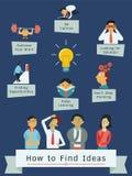 Wie man Ideen findet Stockfoto