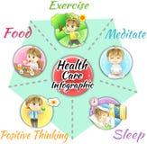Wie man infographic desig Schablone der guten Gesundheit und der Wohlfahrt erreicht Stockfoto