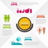 Wie man infographic Schablone der guten Gesundheit und der Wohlfahrt erhält Lizenzfreies Stockbild
