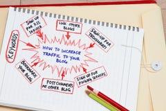Wie man Verkehr auf Ihren Blog erhöht Lizenzfreies Stockbild