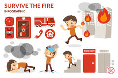 Wie man vom Feuer überlebt Lizenzfreies Stockfoto