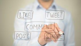 Wie, Tweet, Kommentar, Beitrag, Anteil, Mannschreiben auf transparentem Schirm lizenzfreie stockbilder