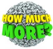 Wie viel mehr Frage den zusätzlichen Ball nummeriert, wünschen Sie Bedarf Stockfotos