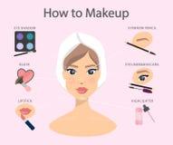 Wie zum Make-up lizenzfreie abbildung