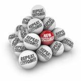 Wiederholen Sie Kunden-neue Kunden-Werbungs-Marketing-Ball-Pyramide Stockbild
