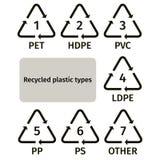 Wiederverwertung der Ikonenplastikebene Wiederverwertung des Plastiks Stockbild