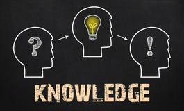 Wiedza - grupa trzy ludzie z znakiem zapytania, cogwheels Zdjęcia Royalty Free