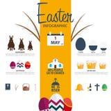 Wielkanocne Infographic mieszkania ikony Ustawia Easter mieszkania ikony Obraz Stock